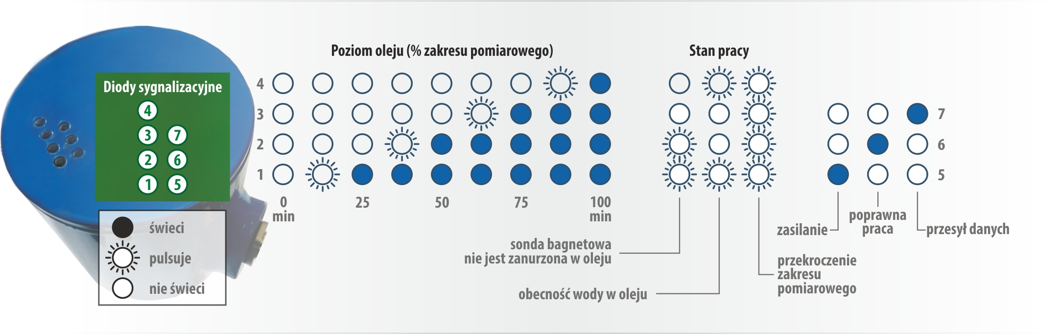 wco-2